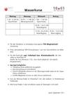Anmeldung_Wasserkurse_2021.pdf